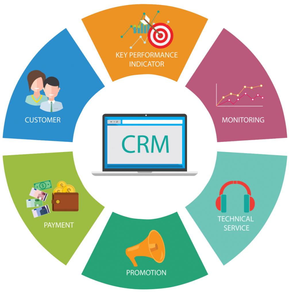 crm concepts approach One of the most often asked questions concerning the training and/or checking/testing of steep turns and approaches to stalls of crm concepts is.