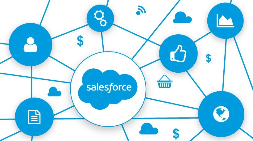 salesforce indonesia