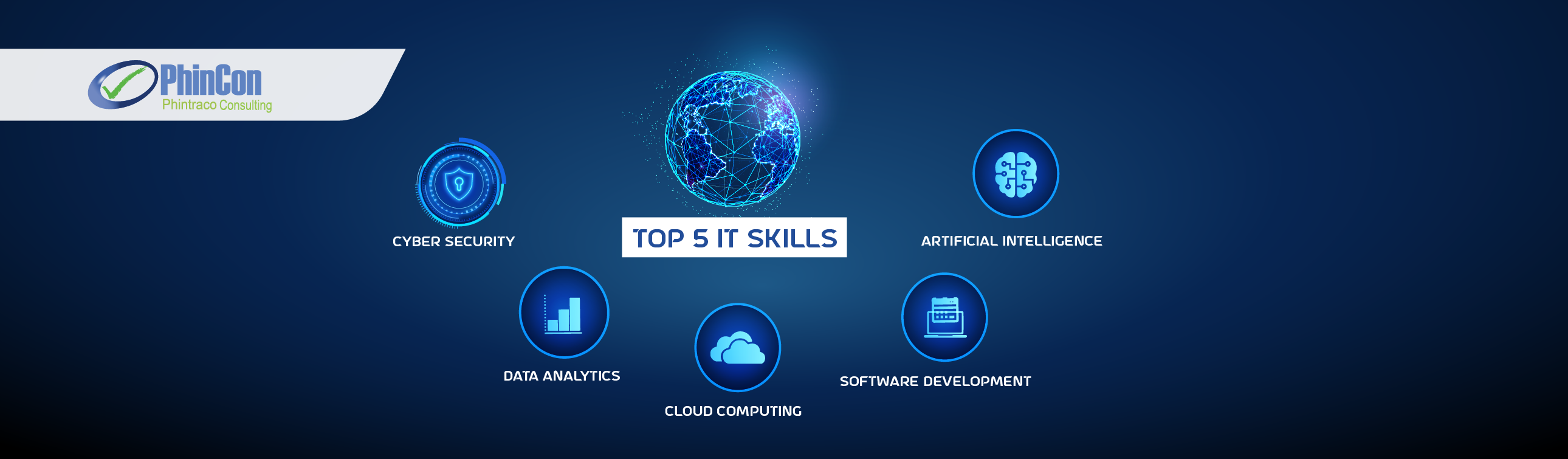 5 In-Demand IT Skills in 2021 and Beyond